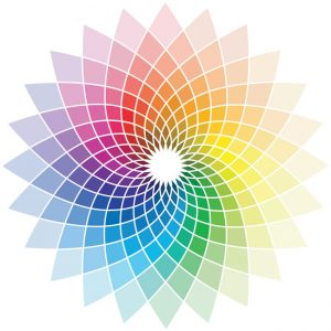 Colour theory strengthens your brand by Kingdomedia
